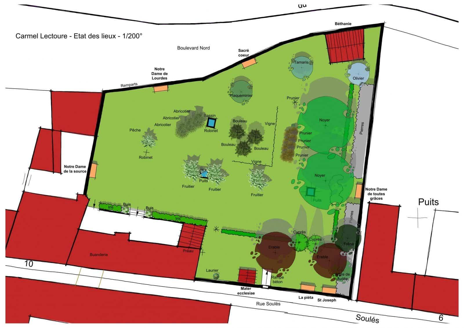 Plan d'état des lieux