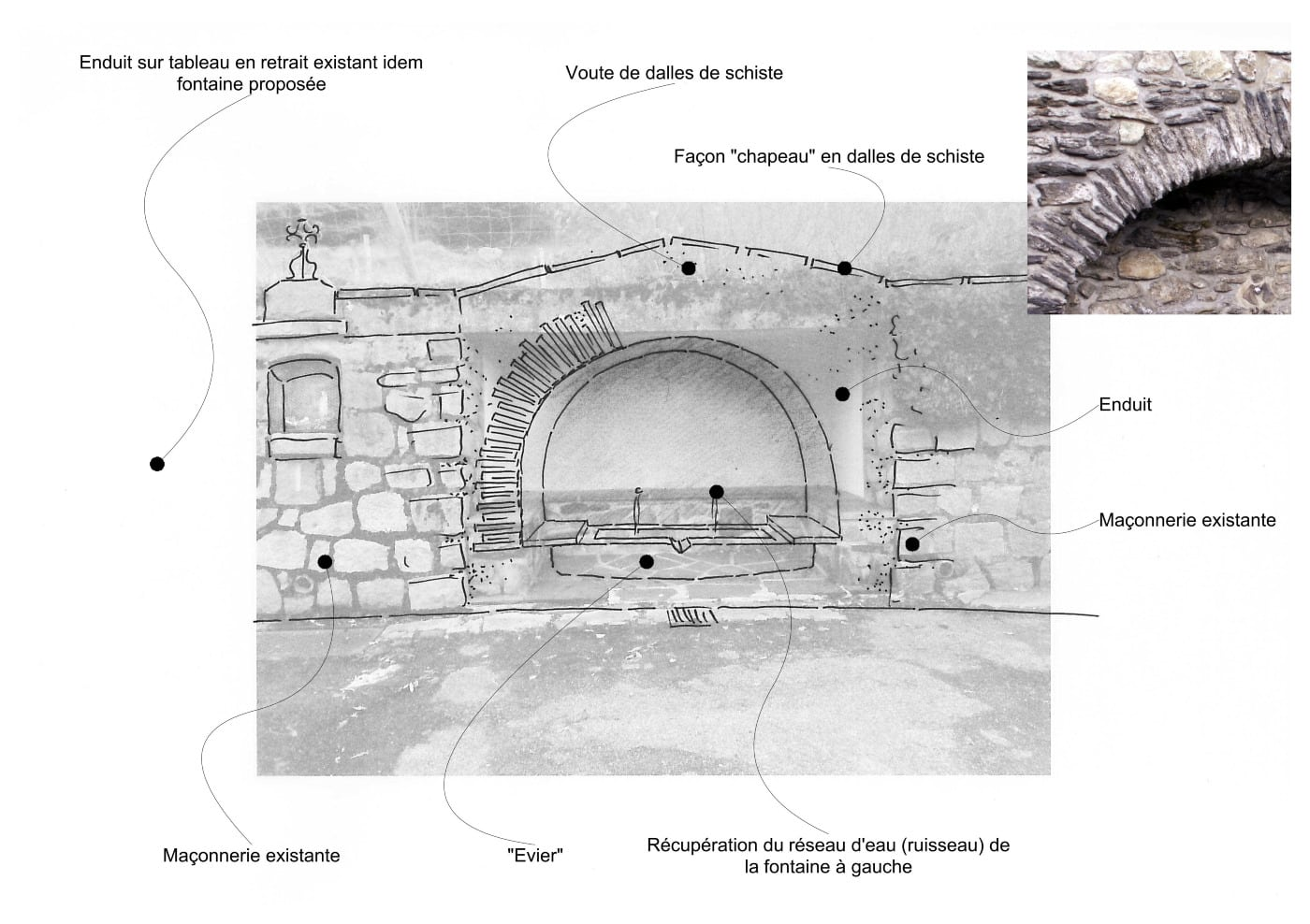 Croquis projet d'une fontaine murale