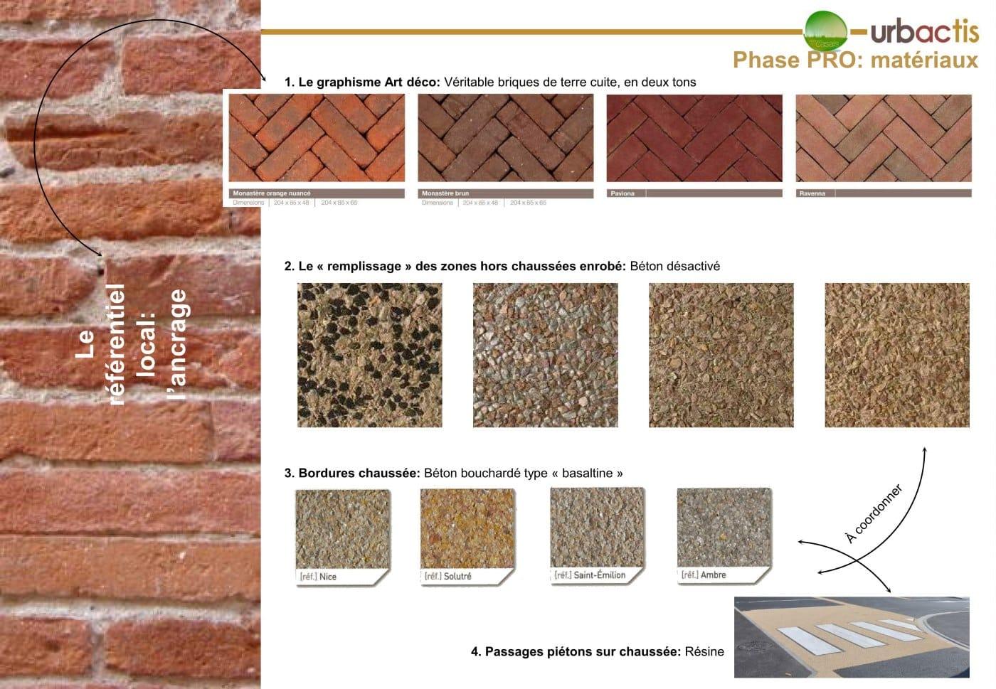 Proposition de matériaux en phase PRO