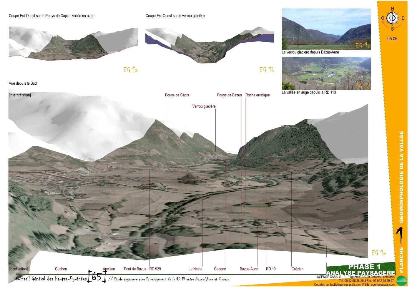 Phase 1 analyse paysagère des paysages traversés